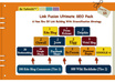 create 1000+ Back links From 10 different platforms