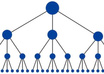 create a 6000 backlink pyramid