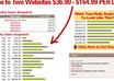 Your-free-money-making-website-home-website-builder
