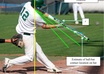 analyze and critique your baseball swing small1