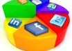 promote your website to  70,000 people on facebook,twitter,digg and more