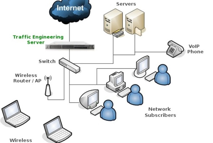 how to create network diagram in visio 2010
